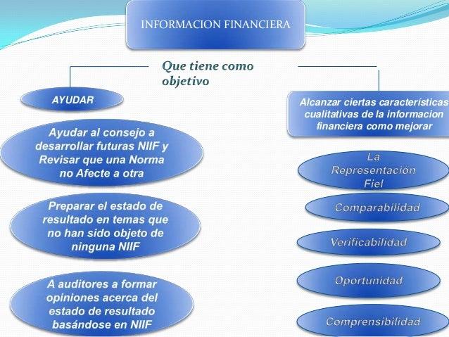AYUDAR Alcanzar ciertas características cualitativas de la informacion financiera como mejorar INFORMACION FINANCIERA