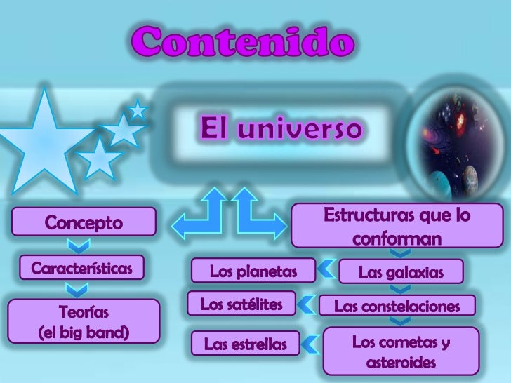 El universo Slide 2