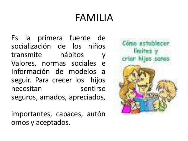 FAMILIAEs la primera fuente desocialización de los niñostransmite       hábitos      yValores, normas sociales eInformació...