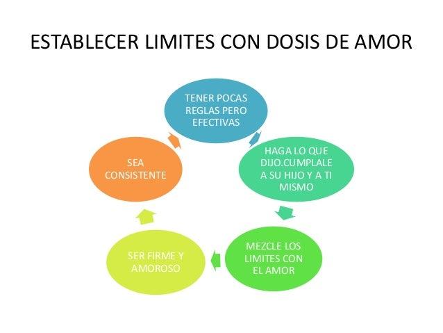 ESTABLECER LIMITES CON DOSIS DE AMOR                         TENER POCAS                         REGLAS PERO              ...