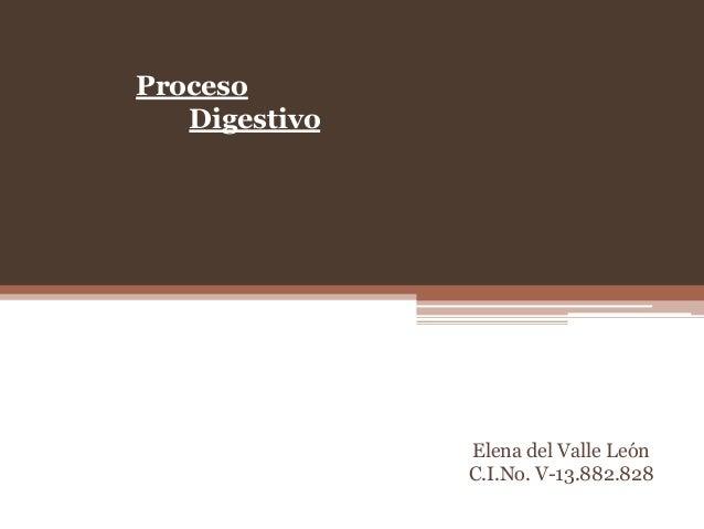 Proceso Digestivo Elena del Valle León C.I.No. V-13.882.828