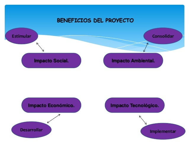 Diapositivas proyecto comunitario for Proyecto social comedor comunitario