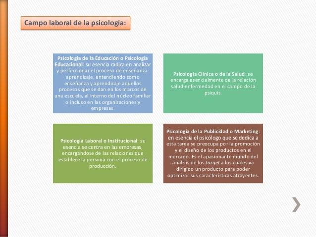 Campo laboral de la psicología: Psicología de la Educación o Psicología Educacional: su esencia radica en analizar y perfe...