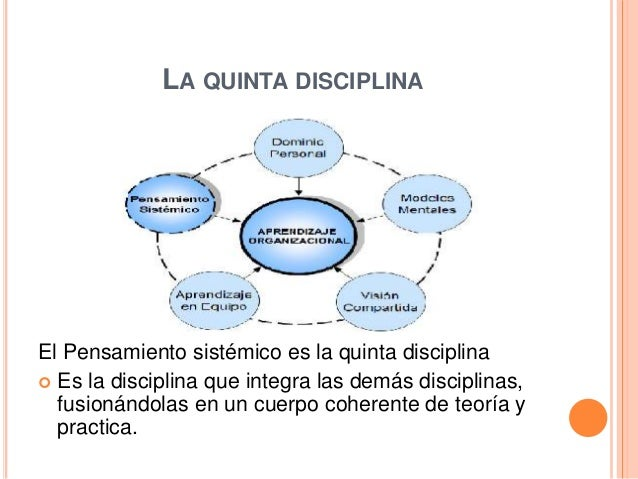 la quinta disciplina La quinta disciplina, el arte y la práctica de las organizaciones que aprenden,  por peter senge en resumidocom - libros de gerencia, resumidos, en español.