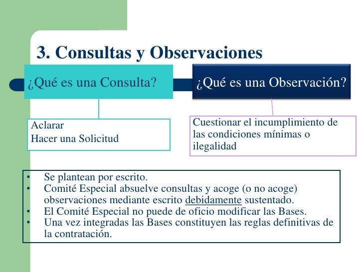 3. Consultas y Observaciones¿Qué es una Consulta?                   ¿Qué es una Observación?    Aclarar                   ...