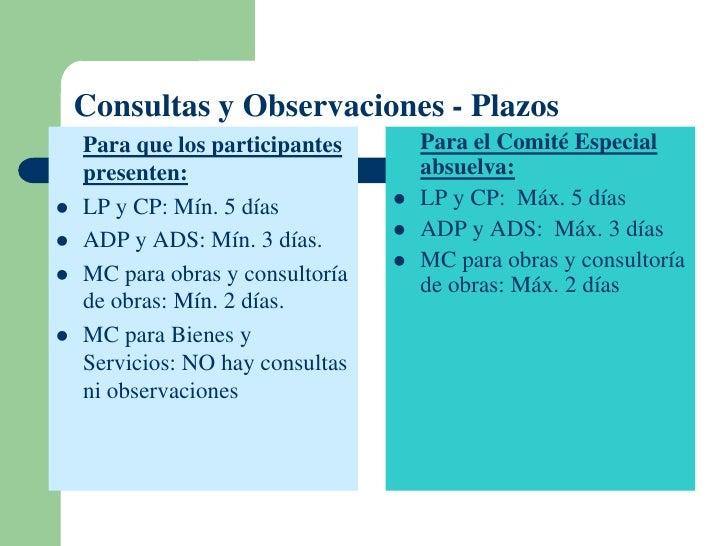 Consultas y Observaciones - Plazos    Para que los participantes        Para el Comité Especial    presenten:             ...