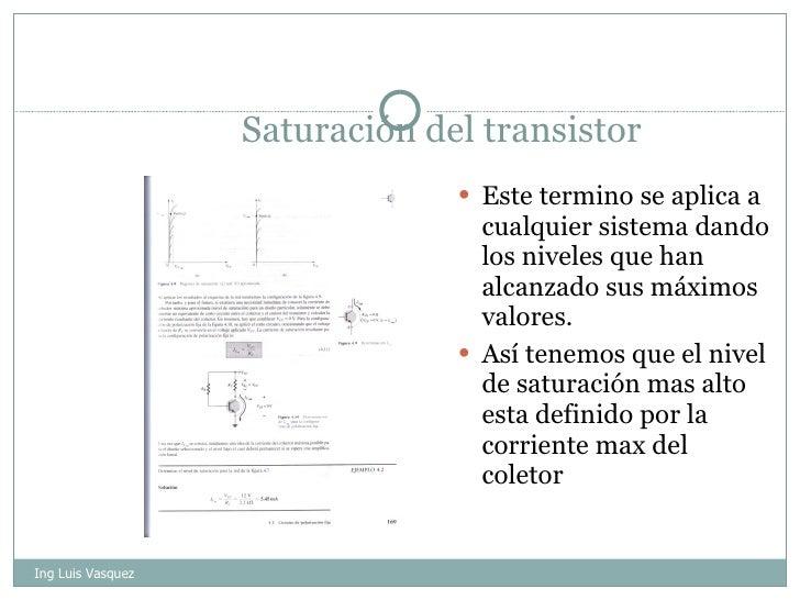 Saturación del transistor <ul><li>Este termino se aplica a cualquier sistema dando los niveles que han alcanzado sus máxim...