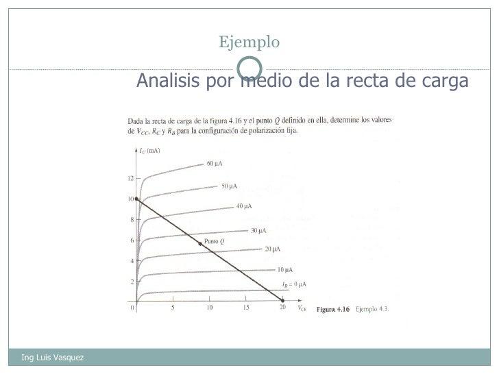 Ejemplo Ing Luis Vasquez Analisis por medio de la recta de carga