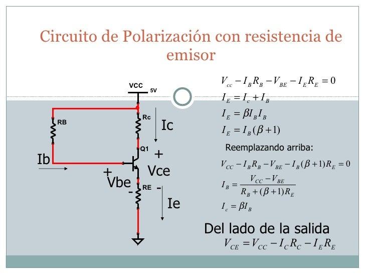 Circuito de Polarización con resistencia de emisor Reemplazando arriba: Del lado de la salida + Vce - Ie Ic Ib Vbe + -
