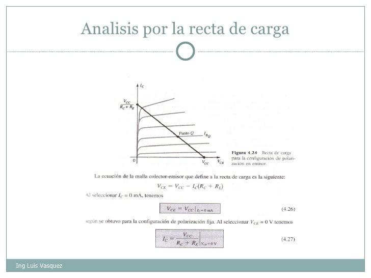 Analisis por la recta de carga Ing Luis Vasquez