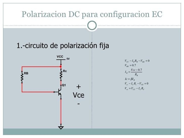Polarizacion DC para configuracion EC + Vce - 1.-circuito de polarización fija