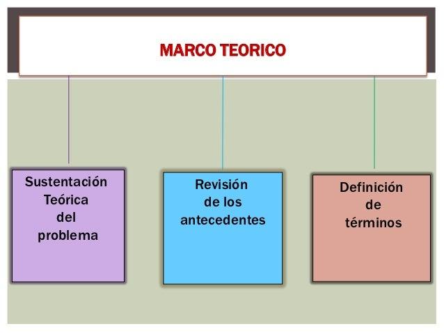 Diapositivas sobre el marco teórico en la investigación científica