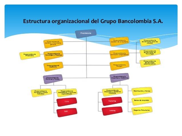 Diapositivas sobre mi profesion (funciones laborales)