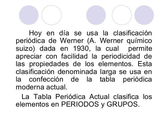 3 - Tabla Periodica Actual En Blanco