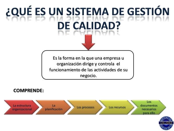 Es la forma en la que una empresa u                        organización dirige y controla el                    funcionami...