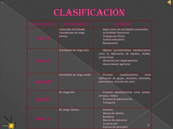 CLASIFICACIÓN<br />5<br />