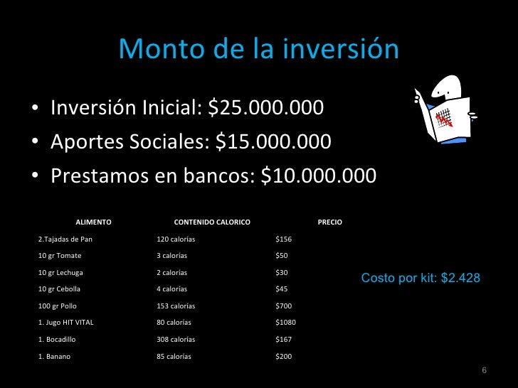 Monto de la inversión <ul><li>Inversión Inicial: $25.000.000 </li></ul><ul><li>Aportes Sociales: $15.000.000 </li></ul><ul...