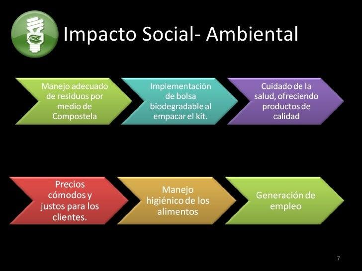 Impacto Social- Ambiental
