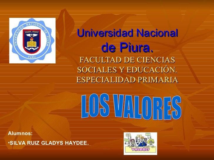 Universidad Nacional de Piura. FACULTAD DE CIENCIAS SOCIALES Y EDUCACIÓN. ESPECIALIDAD PRIMARIA <ul><li>Alumnos: </li></ul...
