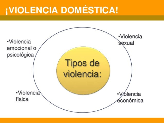 Diapositivas violencia domestica franklin contreras 2 for Costruzione domestica economica