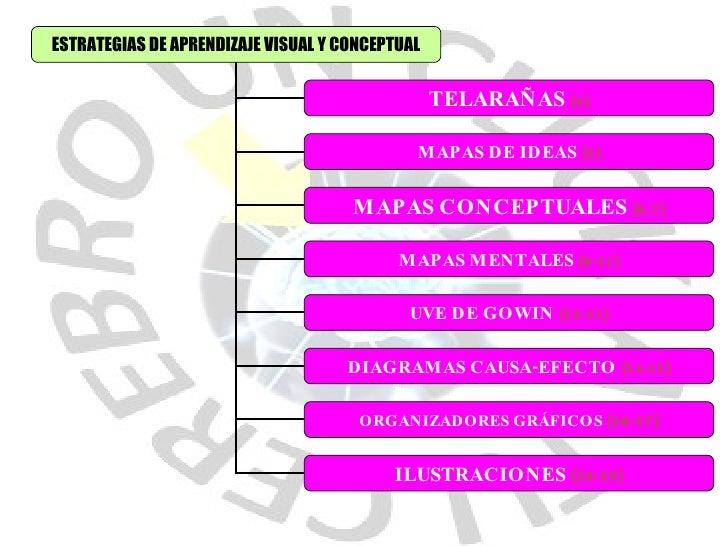 Diapositivas visualizate Slide 3