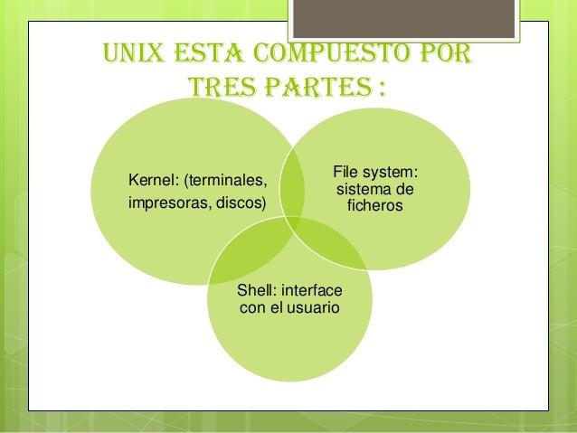 Unix esta compuesto portres partes :Kernel: (terminales,impresoras, discos)Shell: interfacecon el usuarioFile system:siste...