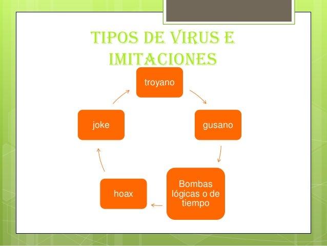 Tipos de virus eimitacionestroyanogusanoBombaslógicas o detiempohoaxjoke