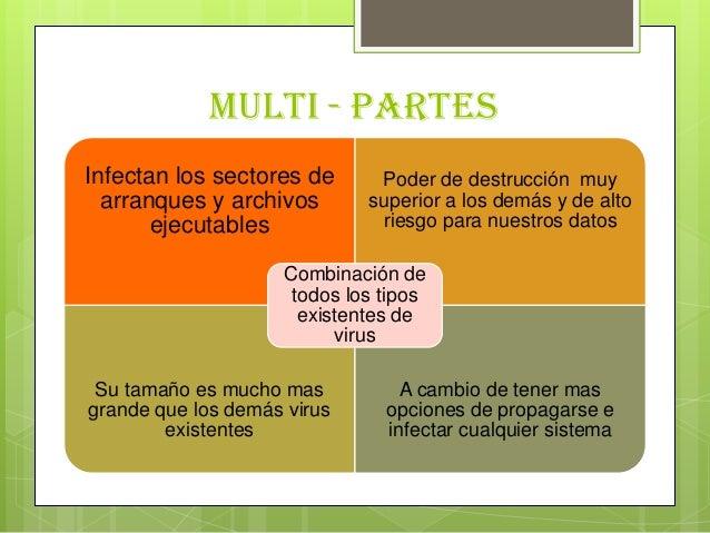 Multi - partesInfectan los sectores dearranques y archivosejecutablesPoder de destrucción muysuperior a los demás y de alt...