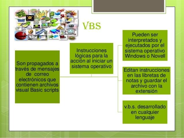 vbsSon propagados através de mensajesde correoelectrónicos quecontienen archivosvisual Basic scriptsPueden serinterpretado...