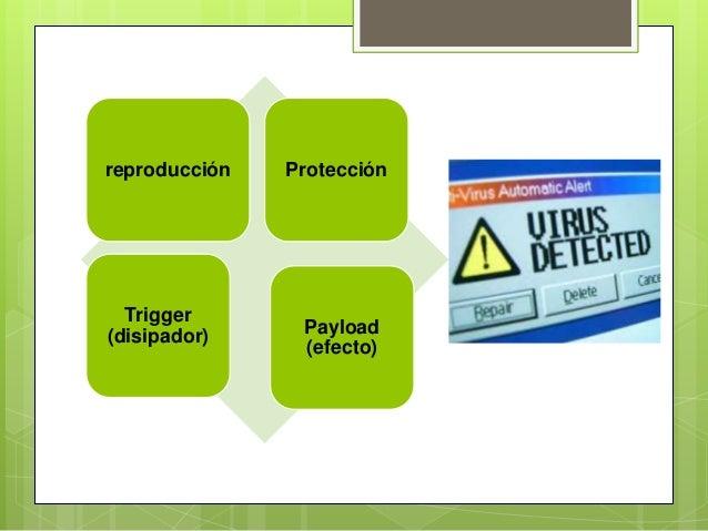 reproducción ProtecciónTrigger(disipador) Payload(efecto)