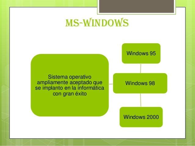 MS-windowsSistema operativoampliamente aceptado quese implanto en la informáticacon gran éxitoWindows 98Windows 95Windows ...