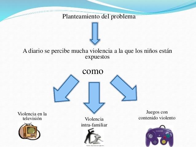 Planteamiento del problema A diario se percibe mucha violencia a la que los niños están expuestos Violencia en la televisi...