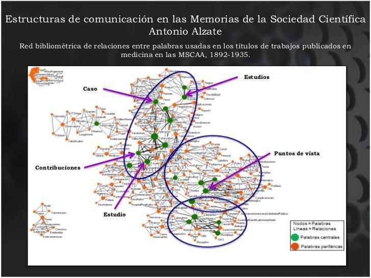 Estructuras de comunicación en las Memorias de la Sociedad Científica                          Antonio Alzate  Red bibliom...