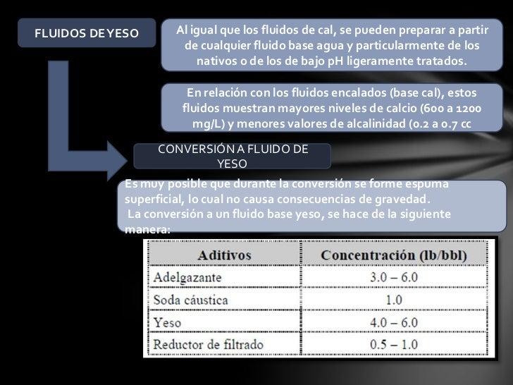 Diapos para exposicion de hidrocarburos for Ph piscina bajo consecuencias