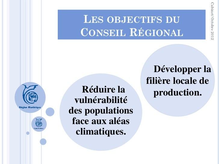 Cabinet/ Octobre 2012  LES OBJECTIFS DU  CONSEIL RÉGIONAL                     Développer la                  filière local...