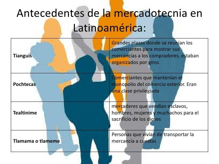 Antecedentes de la mercadotecnia en           Latinoamérica:                    Grandes plazas donde se reunían los       ...