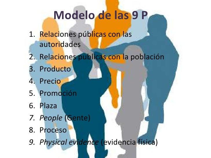 Modelo de las 9 P1. Relaciones públicas con las   autoridades2. Relaciones publicas con la población3. Producto4. Precio5....