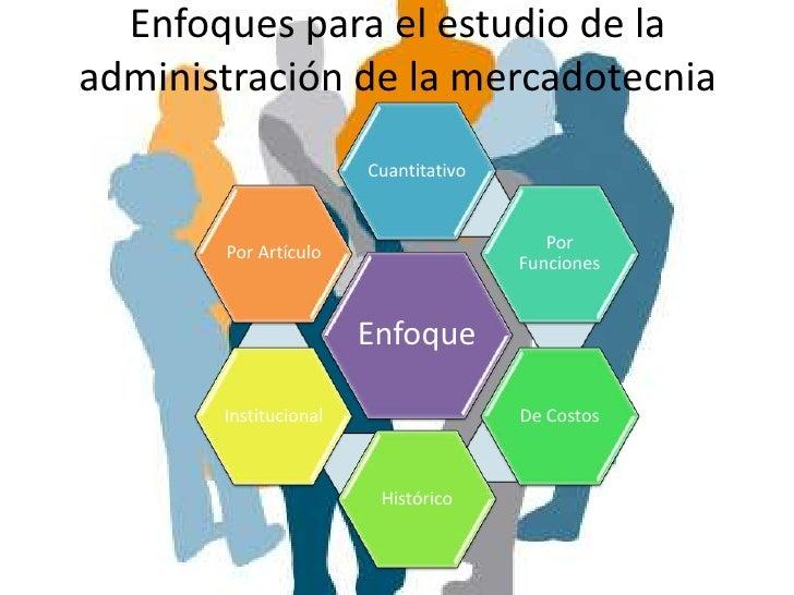 Enfoques para el estudio de laadministración de la mercadotecnia                       Cuantitativo                       ...