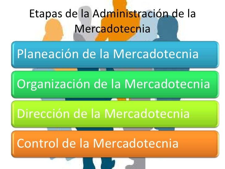 Etapas de la Administración de la          MercadotecniaPlaneación de la MercadotecniaOrganización de la MercadotecniaDire...