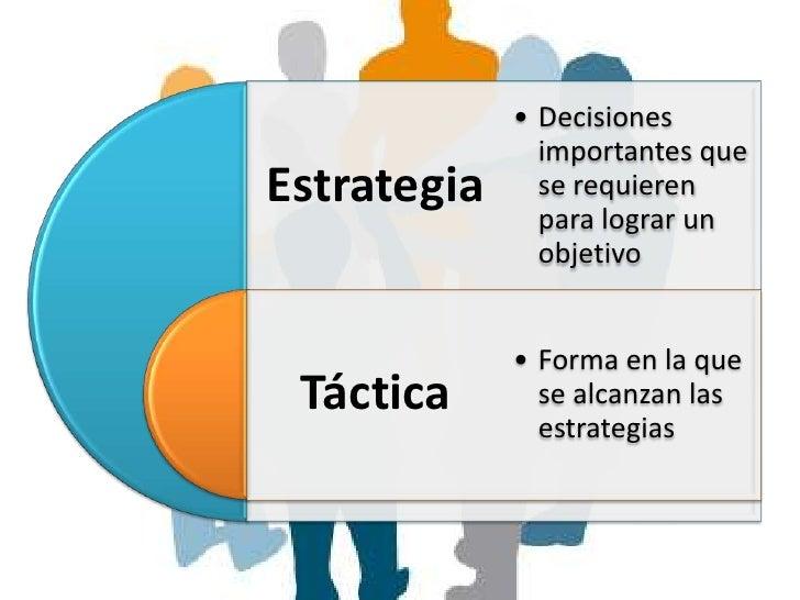 ORGANIZACIÓN DE LA             MERCADOTECNIA• Es el proceso que  delimita  responsabilidades y  otorga autoridad a  quiene...