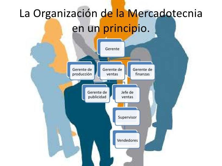 La Mercadotecnia Moderna.• En la mercadotecnia  moderna la empresa  considera a la  mercadotecnia como el  eje de la empre...
