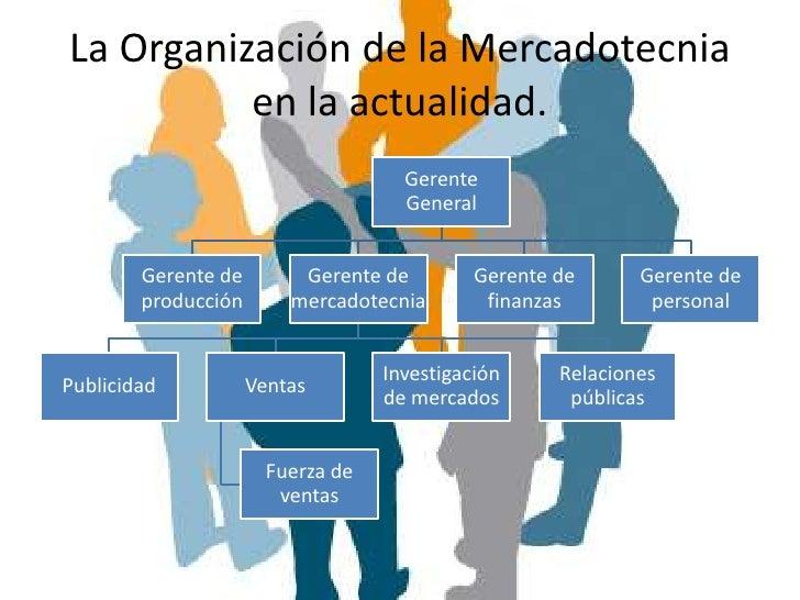 Director de mercadotecnia                      o comercialGerente de   Gerente de         Gerente de   Gerente deproducció...