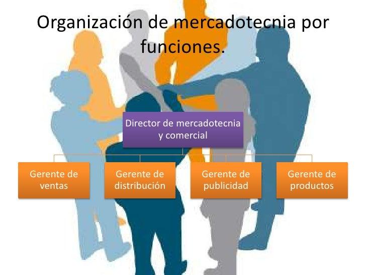 Organización de mercadotecnia por               producto                                                    Director de   ...