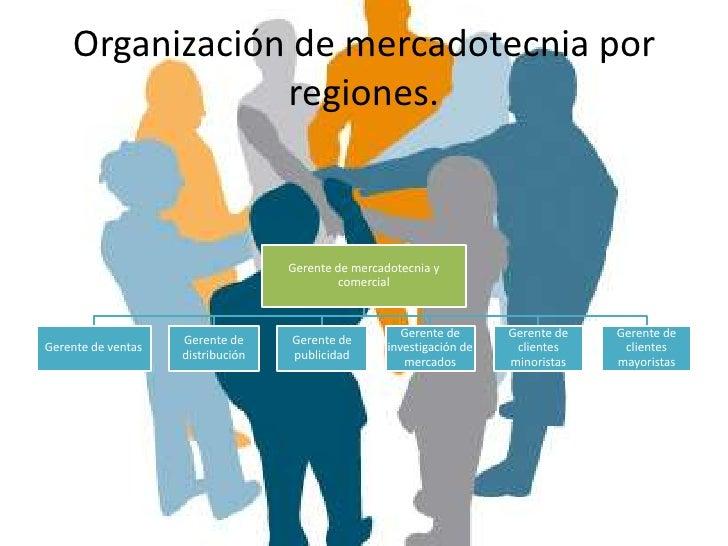 Organización de mercadotecnia por               clientes• La estructura de los mercados obliga, en algunos  casos, a prest...
