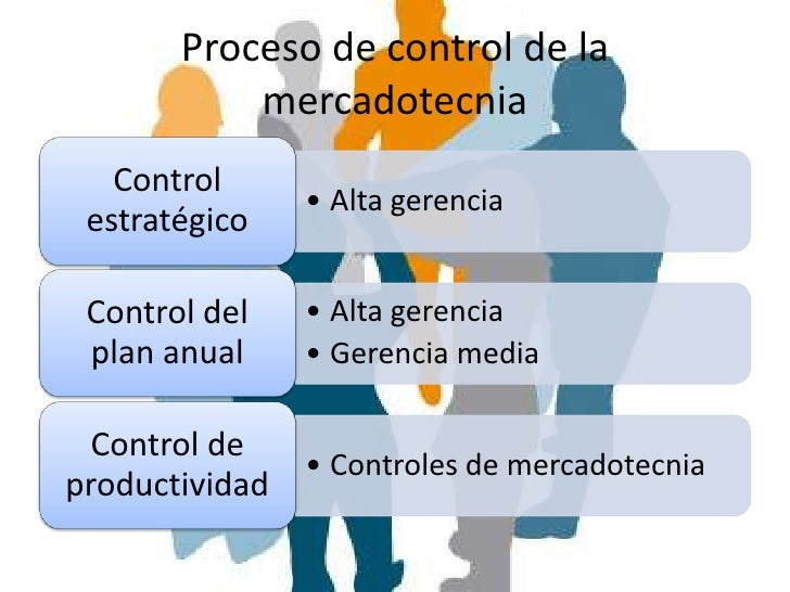 Los gerentes de mercadotecnia al crear y  mantener un proceso de control efectivo, deben  considerar varios requisitos:• L...