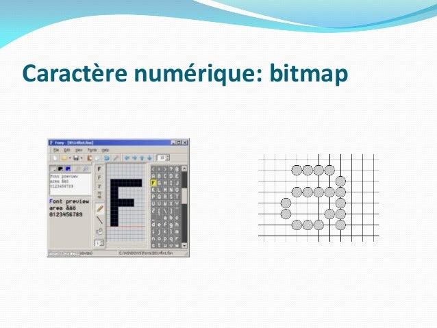 Caractère numérique: bitmap