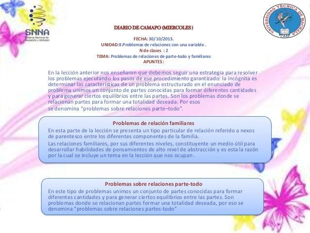 DIARIO DE CAMAPO (MIERCOLES ) FECHA: 30/10/2013. UNIDAD:II.Problemas de relaciones con una variable . N de clases : 2 TEMA...