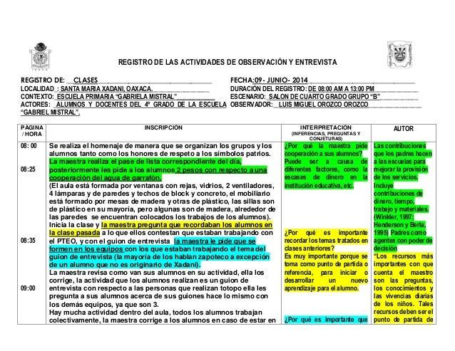 REGISTRO DE LAS ACTIVIDADES DE OBSERVACIÓN Y ENTREVISTA REGISTRO DE: __CLASES_________________________________ FECHA:09- J...