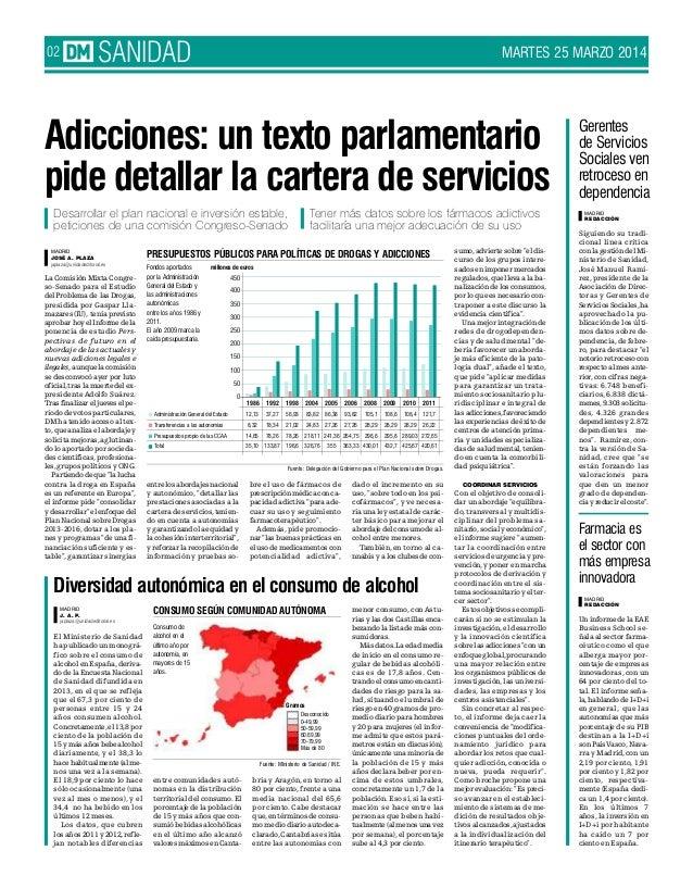 02 SANIDAD MARTES 25 MARZO 2014 PRESUPUESTOS PÚBLICOS PARA POLÍTICAS DE DROGAS Y ADICCIONES Fuente: Delegación del Gobiern...