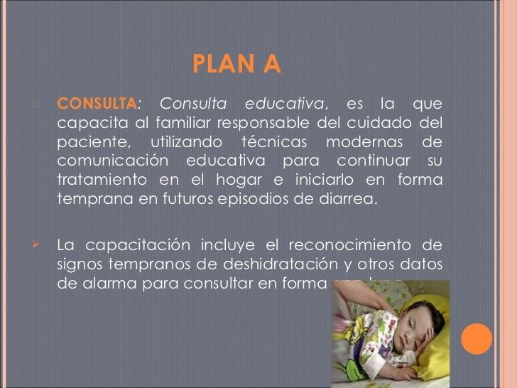 <ul><li>CONSULTA : Consulta educativa , es la que capacita al familiar responsable del cuidado del paciente, utilizando té...